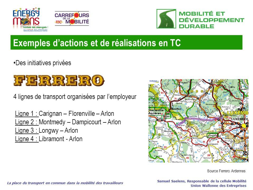 Exemples d'actions et de réalisations en TC
