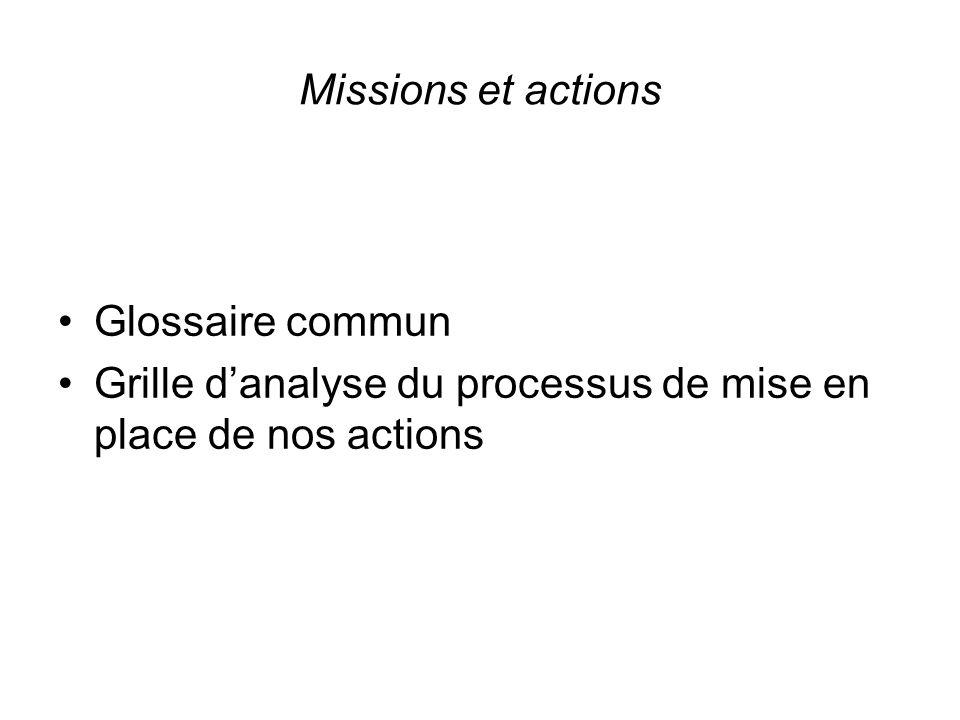 Missions et actions Glossaire commun Grille d'analyse du processus de mise en place de nos actions