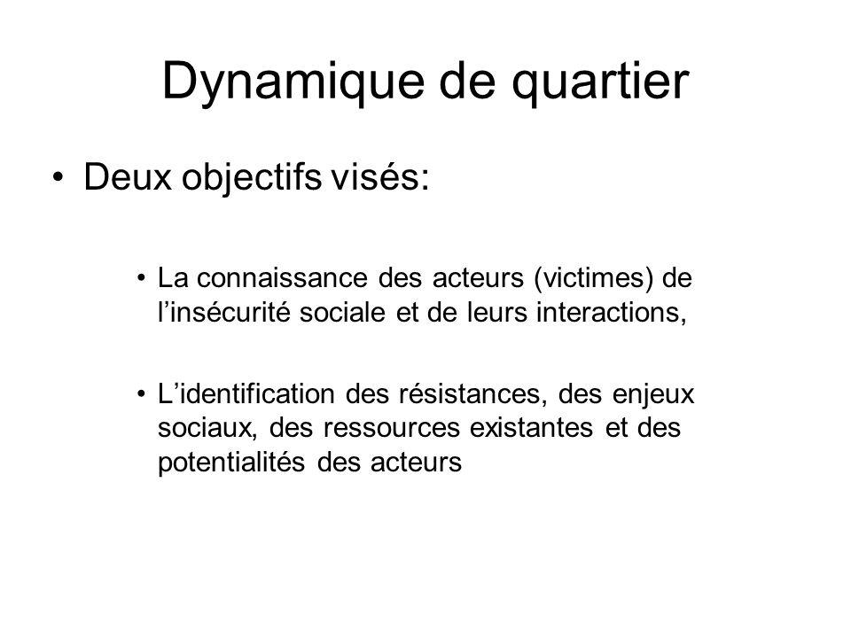 Dynamique de quartier Deux objectifs visés: