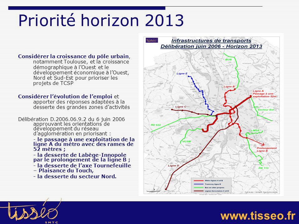 Priorité horizon 2013
