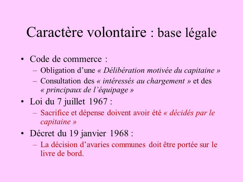 Caractère volontaire : base légale
