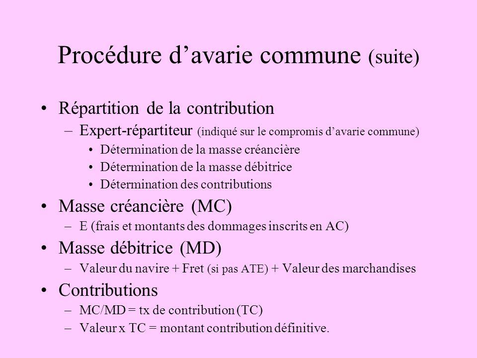 Procédure d'avarie commune (suite)
