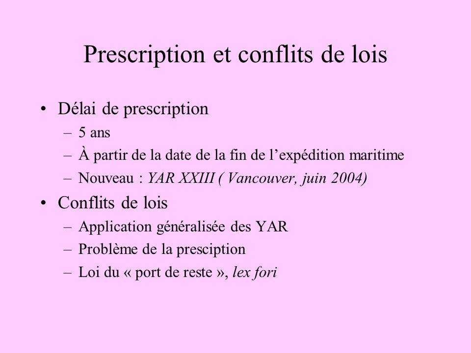 Prescription et conflits de lois