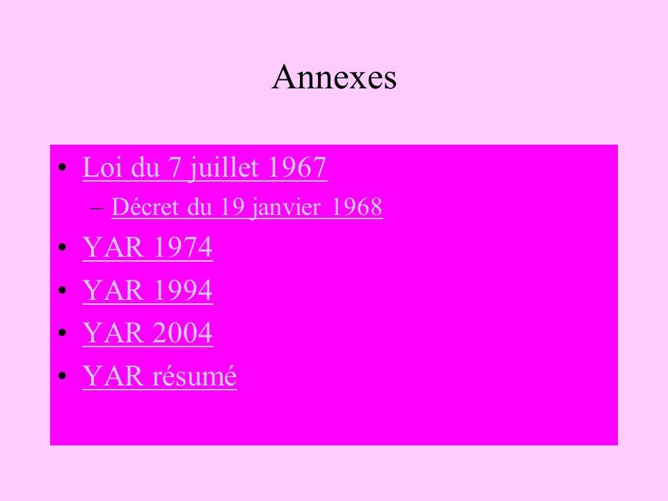 Annexes Loi du 7 juillet 1967 YAR 1974 YAR 1994 YAR 2004 YAR résumé