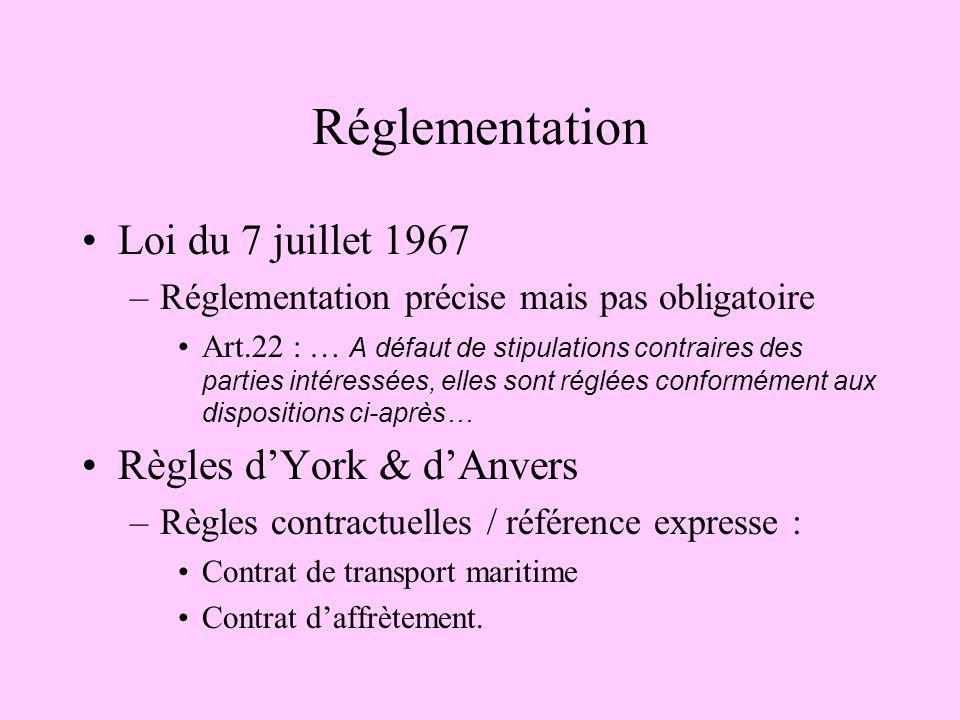 Réglementation Loi du 7 juillet 1967 Règles d'York & d'Anvers