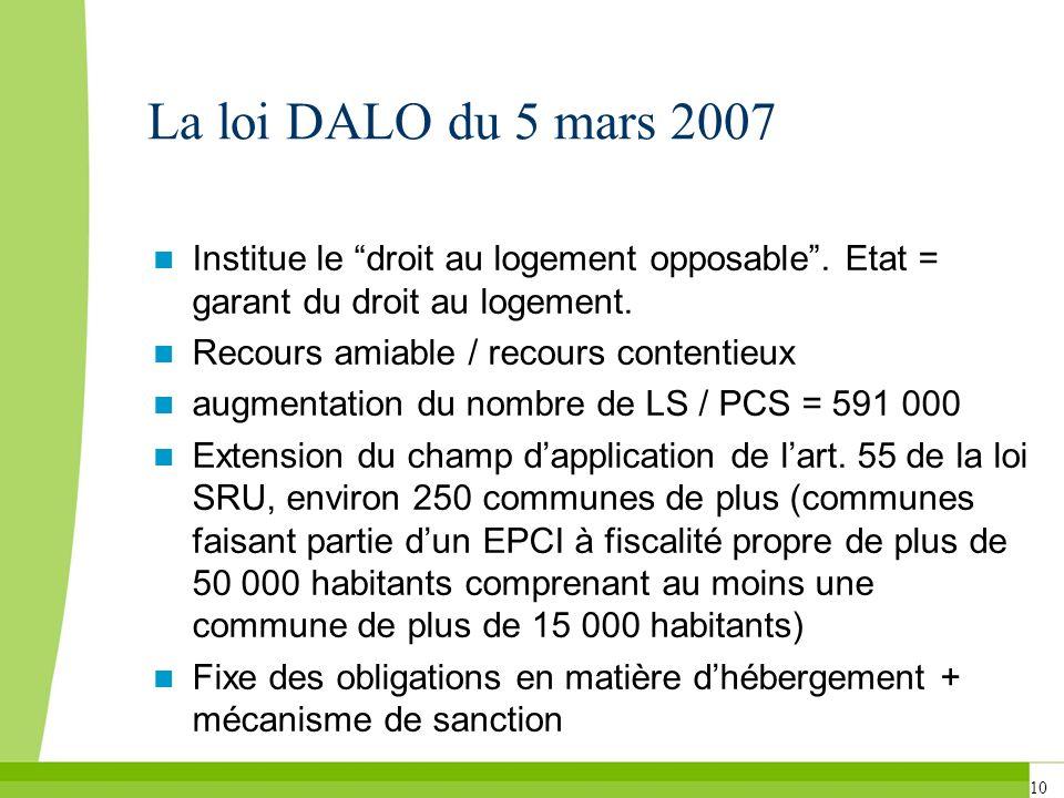 La loi DALO du 5 mars 2007 Institue le droit au logement opposable . Etat = garant du droit au logement.