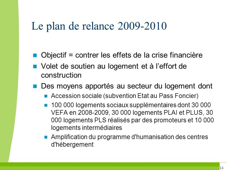 Le plan de relance 2009-2010 Objectif = contrer les effets de la crise financière. Volet de soutien au logement et à l'effort de construction.