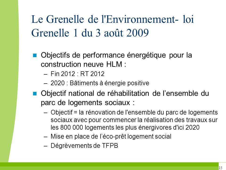 Le Grenelle de l Environnement- loi Grenelle 1 du 3 août 2009