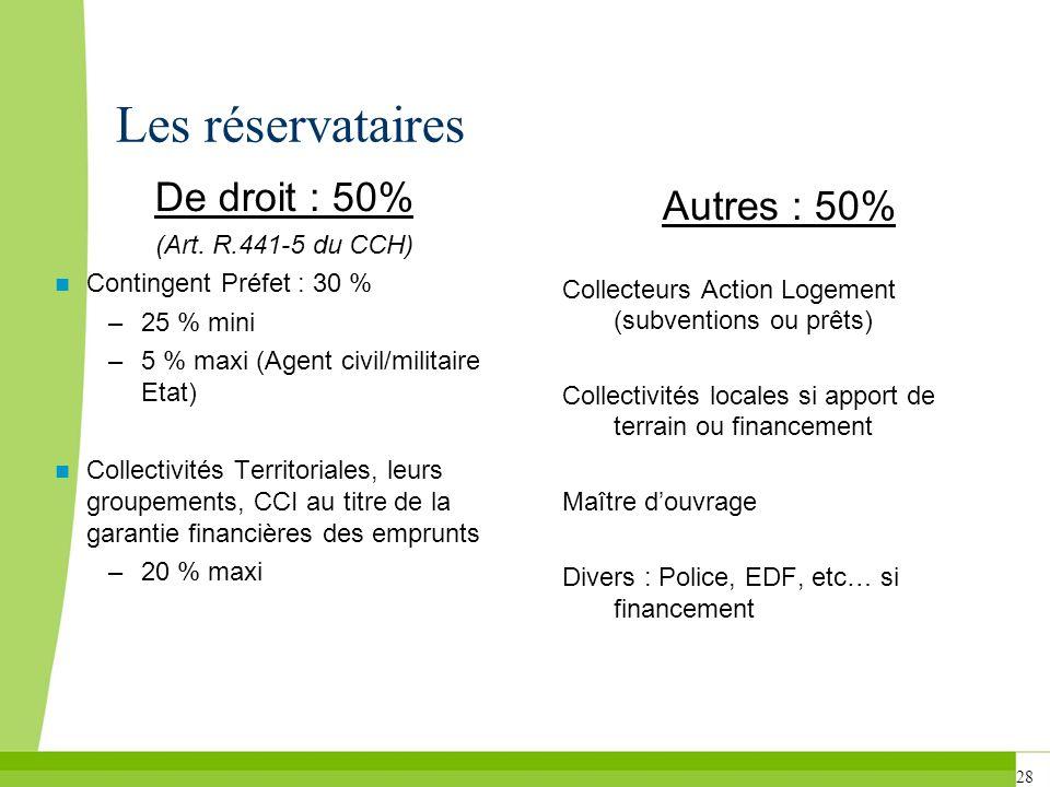 Les réservataires De droit : 50% Autres : 50% (Art. R.441-5 du CCH)