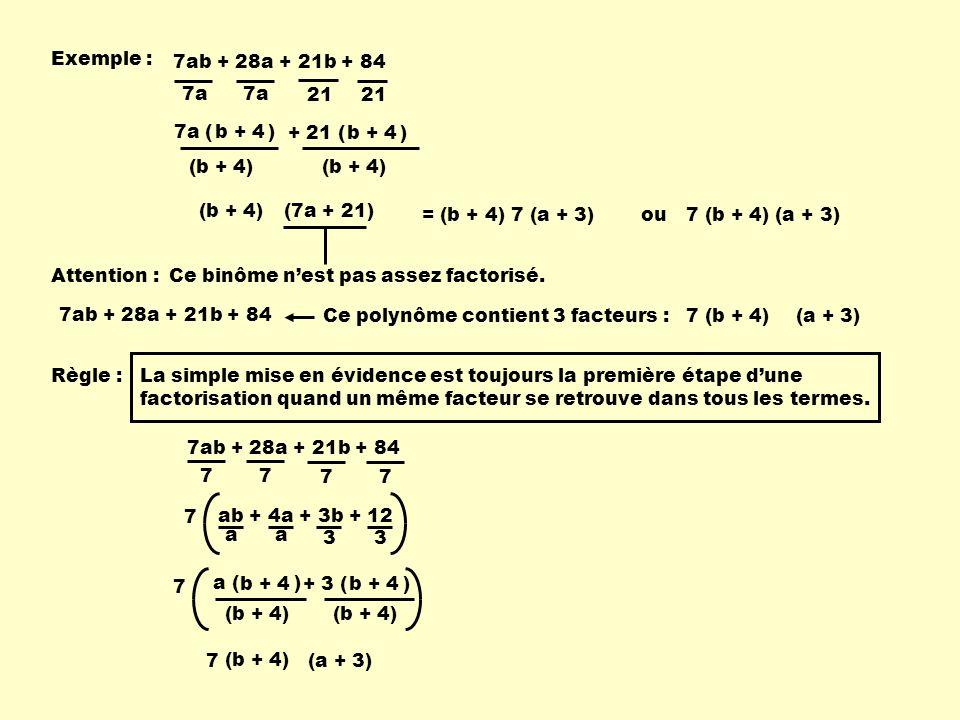 Exemple : 7ab + 28a + 21b + 84. 7a. 21. 7a ( ) b + 4. + 21 ( ) b + 4. (b + 4)