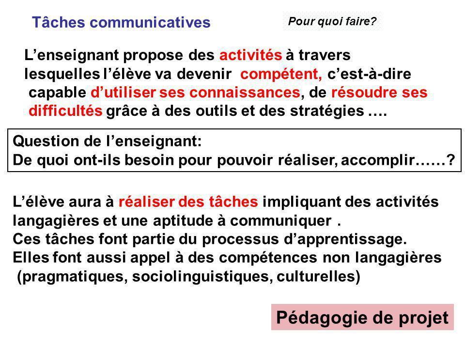 Pédagogie de projet Tâches communicatives