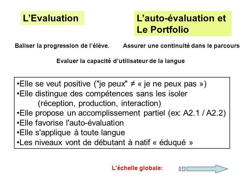 L'Evaluation L'auto-évaluation et Le Portfolio