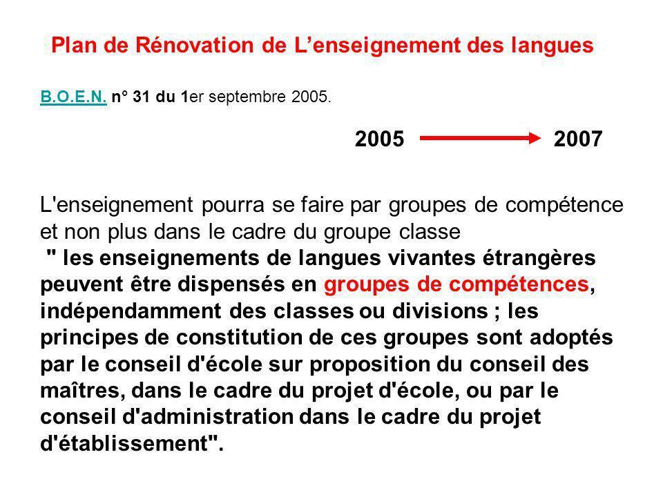 Plan de Rénovation de L'enseignement des langues