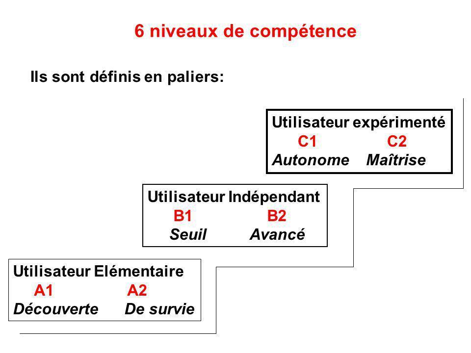 6 niveaux de compétence Ils sont définis en paliers: