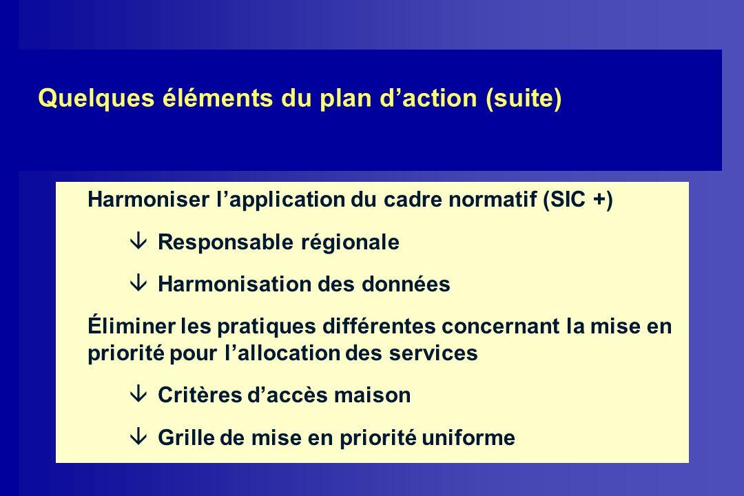 Quelques éléments du plan d'action (suite)