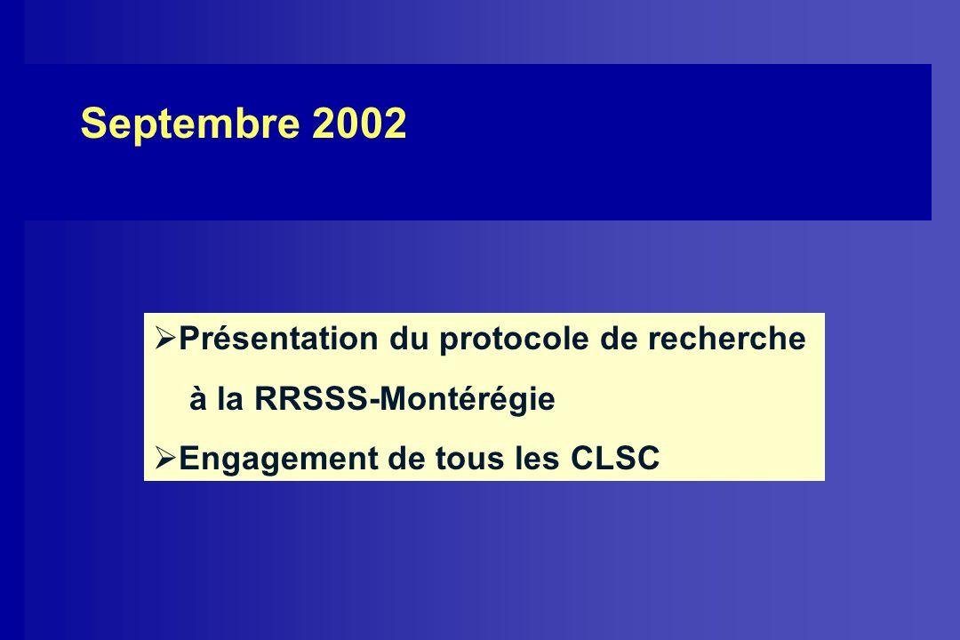 Septembre 2002 Présentation du protocole de recherche