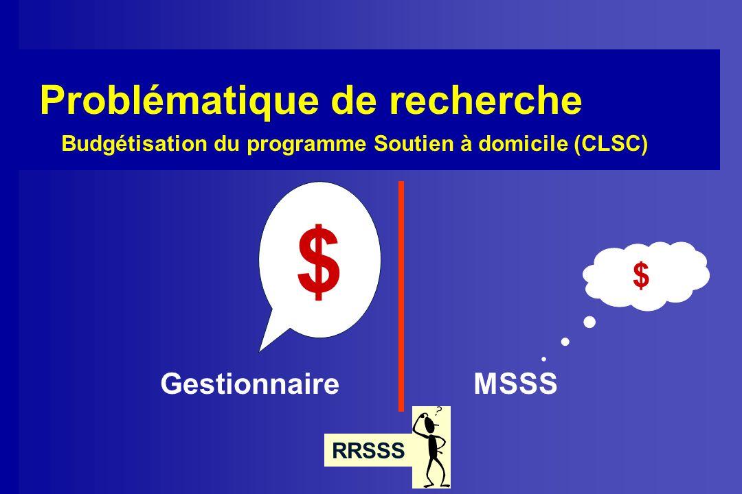 $ Problématique de recherche $ Gestionnaire MSSS
