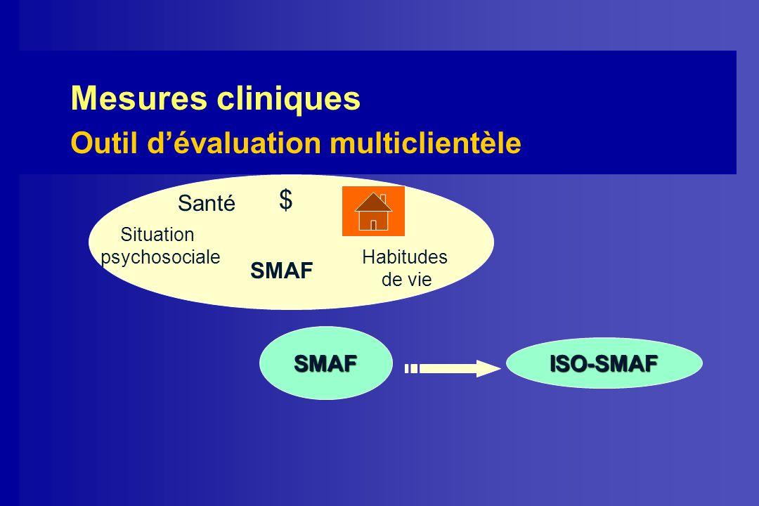 Mesures cliniques Outil d'évaluation multiclientèle $ Santé SMAF SMAF