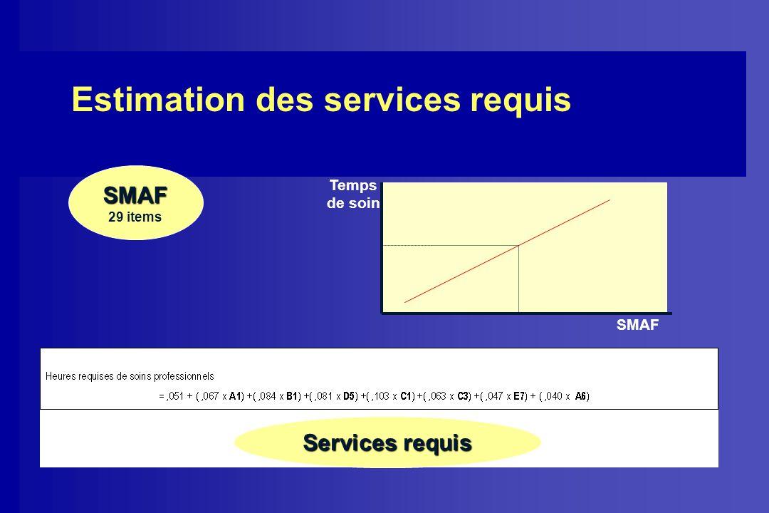 Estimation des services requis