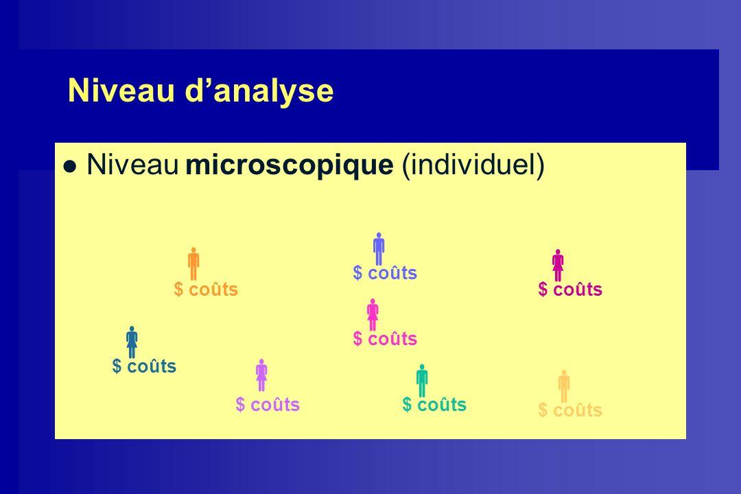         Niveau d'analyse Niveau microscopique (individuel)
