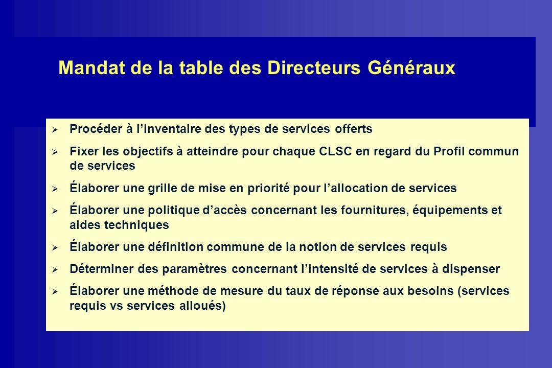 Mandat de la table des Directeurs Généraux