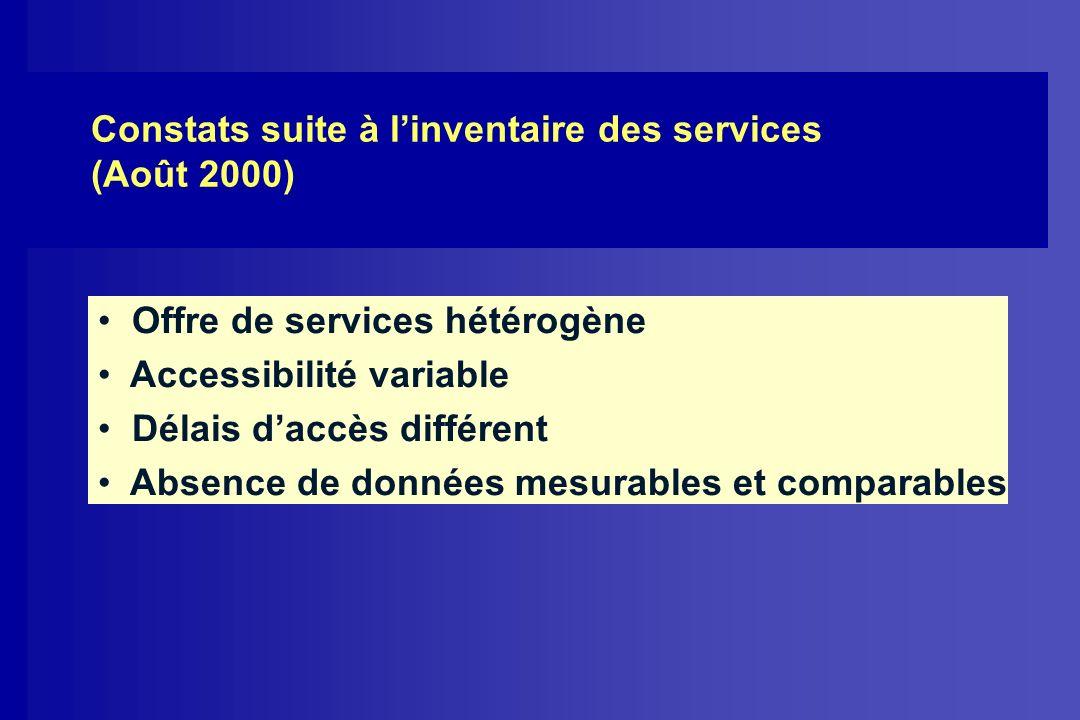 Constats suite à l'inventaire des services (Août 2000)