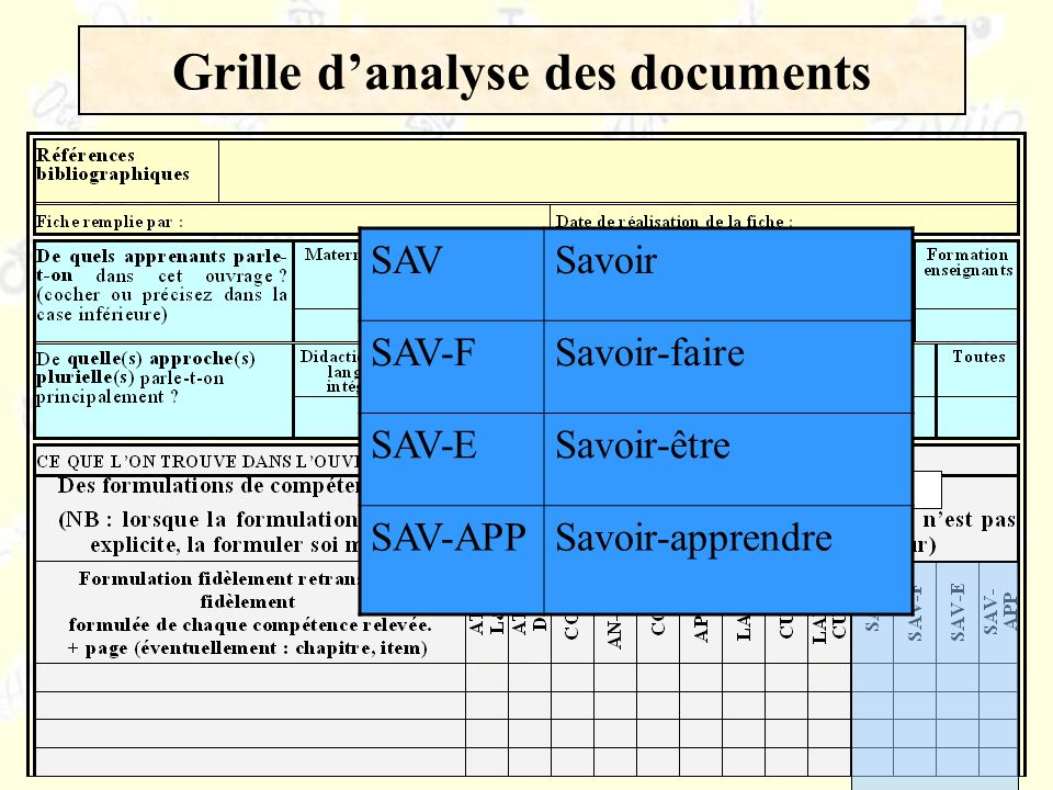 Grille d'analyse des documents