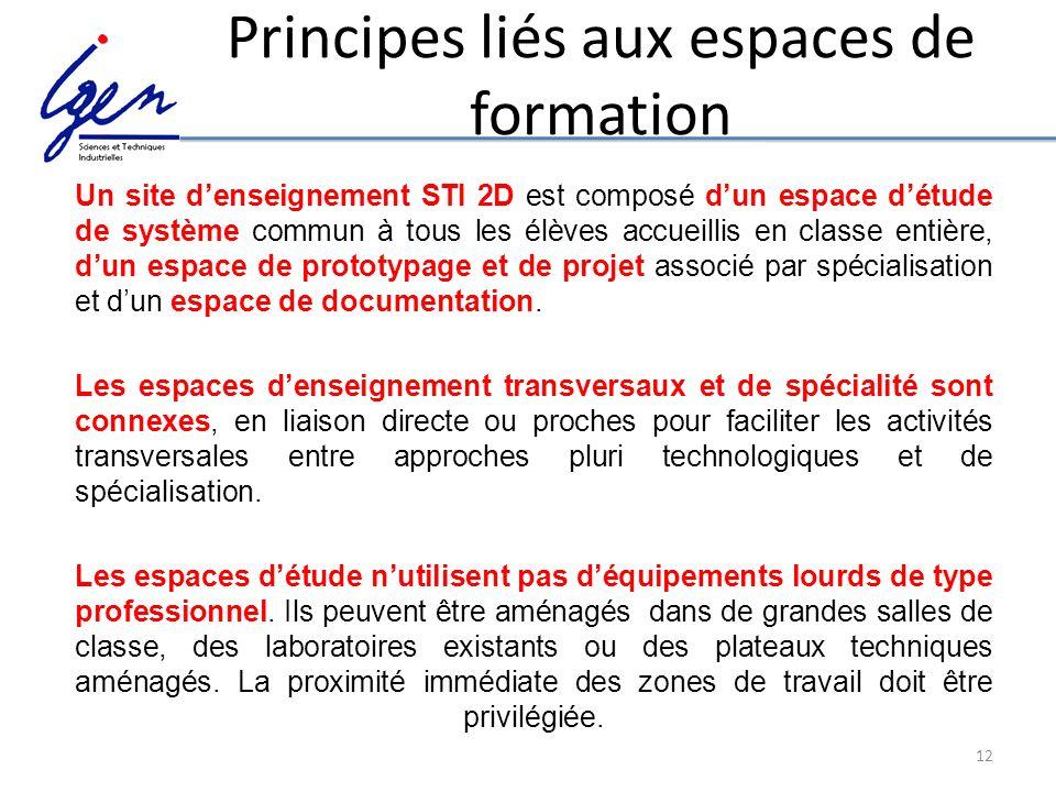 Principes liés aux espaces de formation