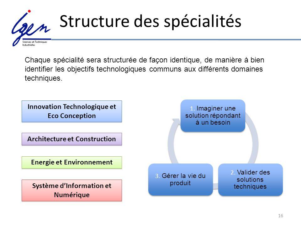 Structure des spécialités