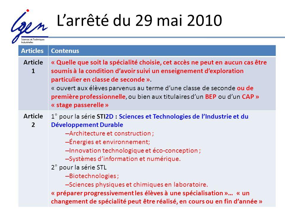 L'arrêté du 29 mai 2010 Articles Contenus Article 1