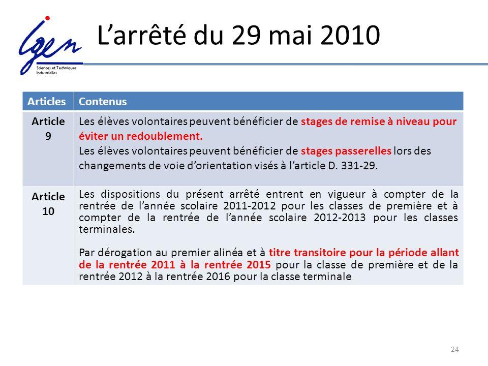 L'arrêté du 29 mai 2010 Articles Contenus Article 9