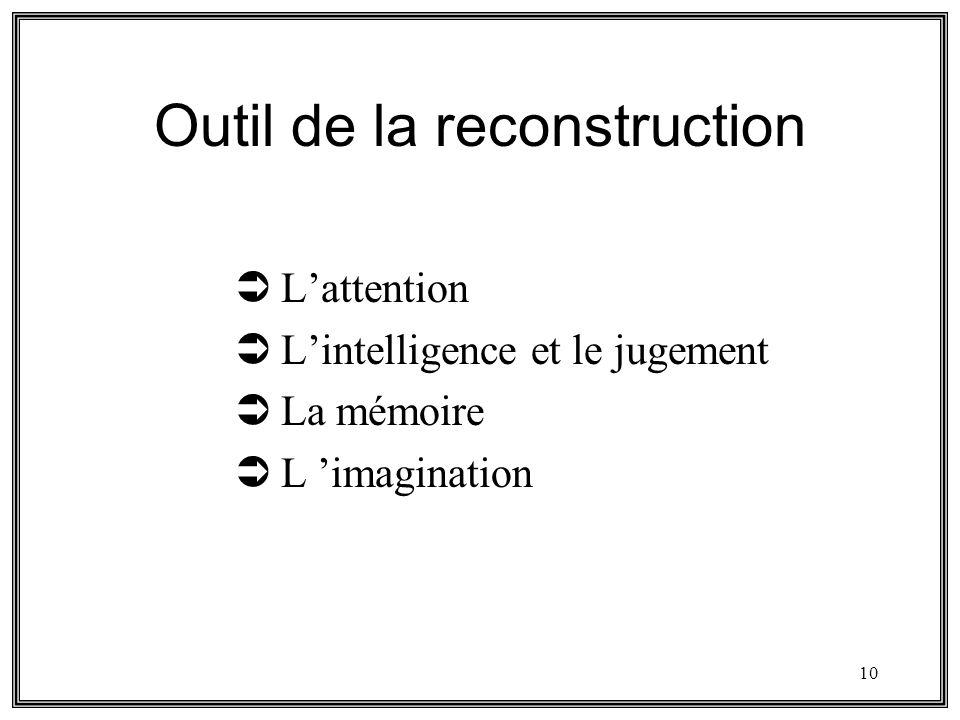 Outil de la reconstruction