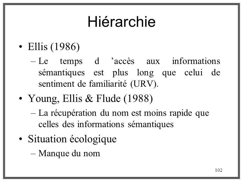 Hiérarchie Ellis (1986) Young, Ellis & Flude (1988)