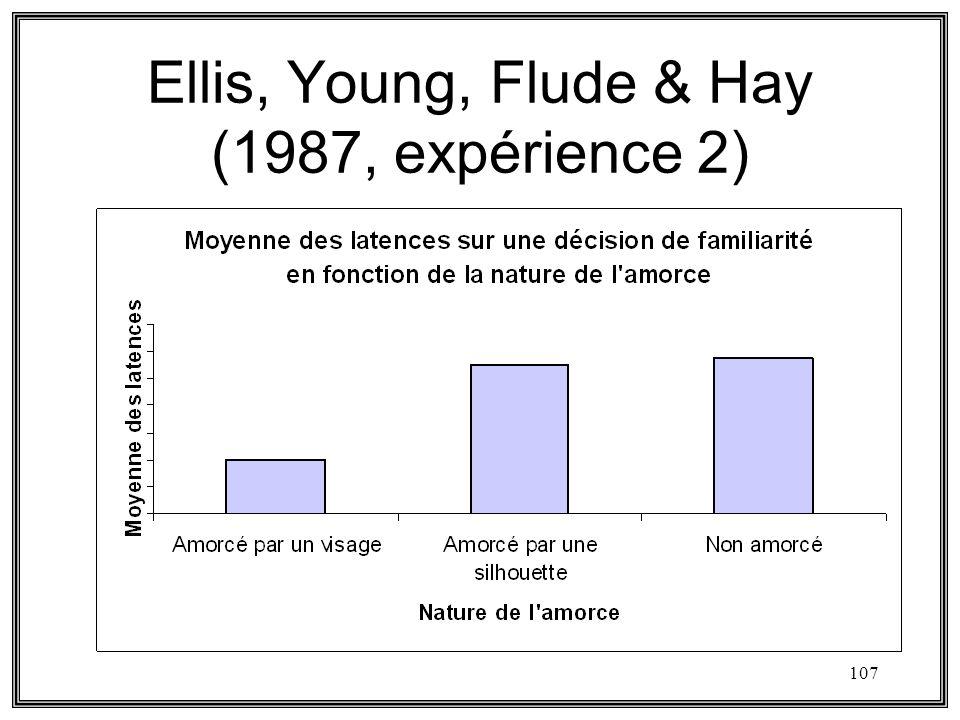 Ellis, Young, Flude & Hay (1987, expérience 2)