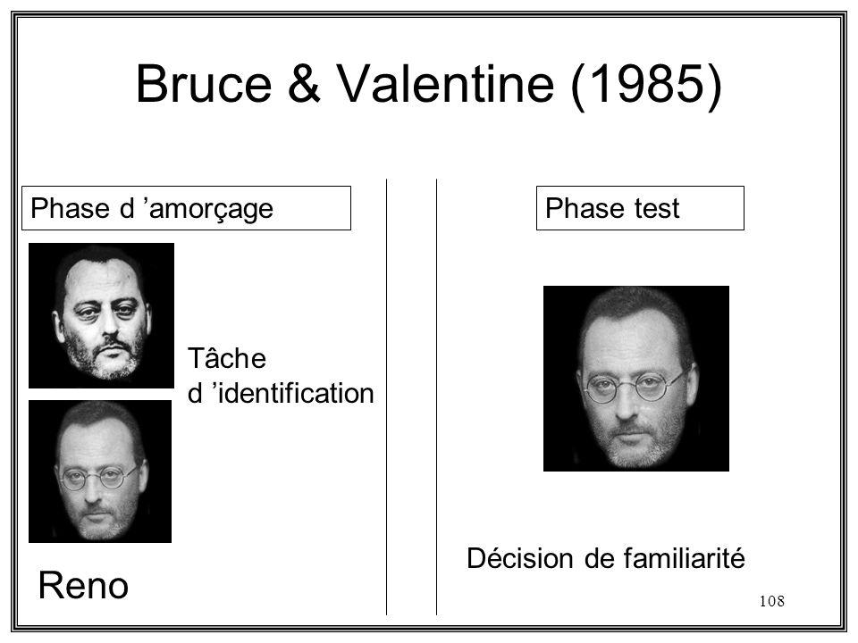 Bruce & Valentine (1985) Reno Phase d 'amorçage Phase test