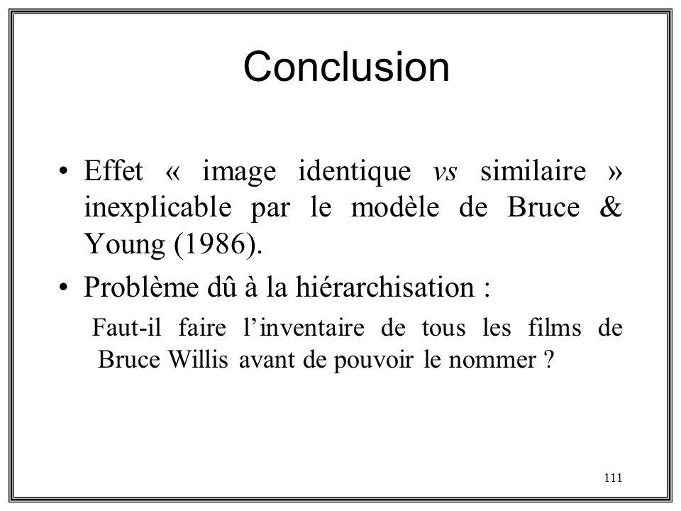 Conclusion Effet « image identique vs similaire » inexplicable par le modèle de Bruce & Young (1986).