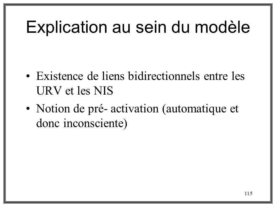 Explication au sein du modèle