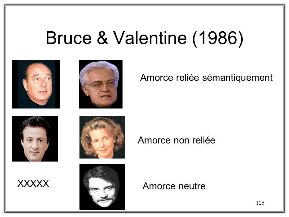 Bruce & Valentine (1986) Amorce reliée sémantiquement