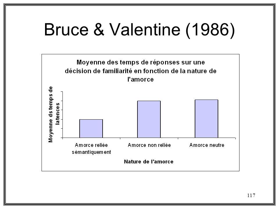 Bruce & Valentine (1986)