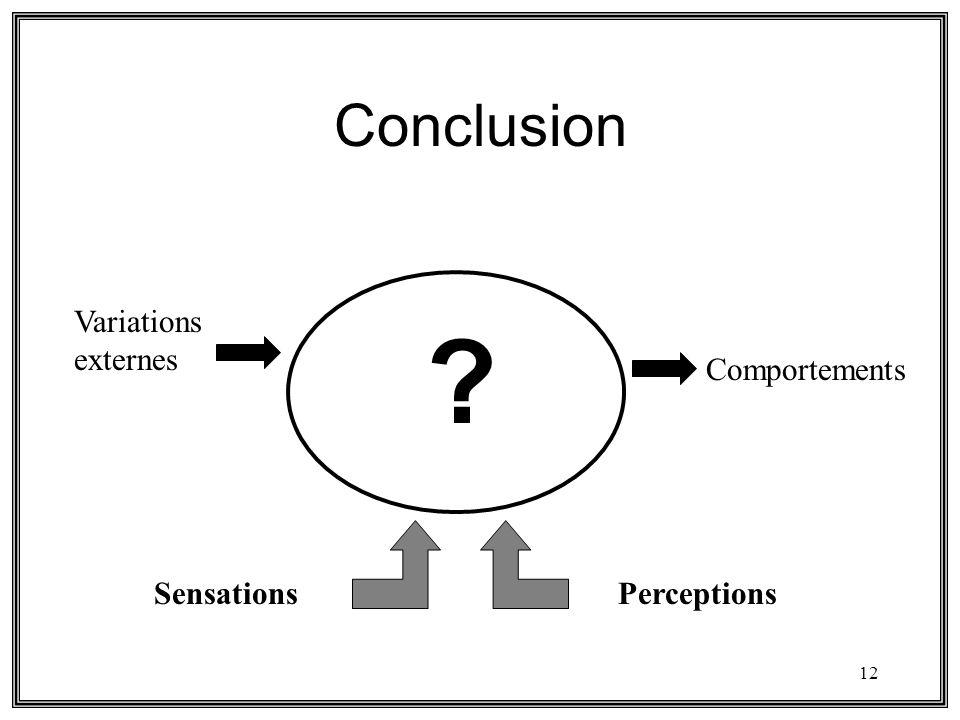 Conclusion Variations externes Comportements Sensations Perceptions