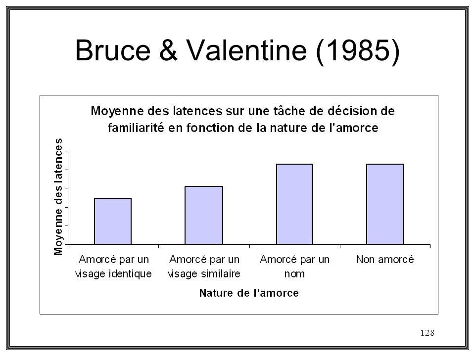 Bruce & Valentine (1985)