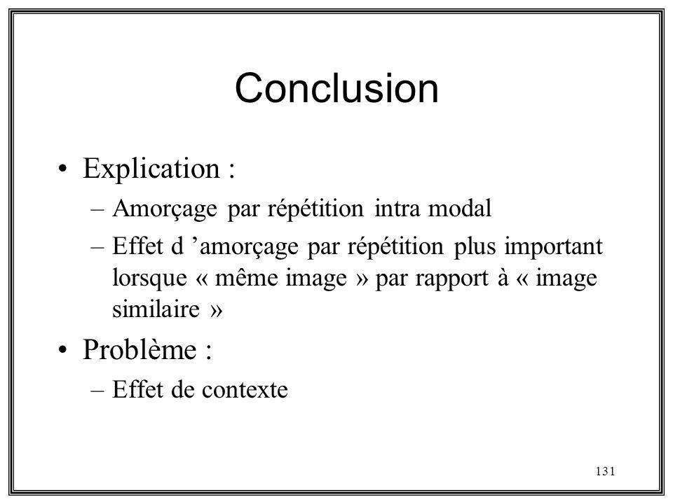 Conclusion Explication : Problème :