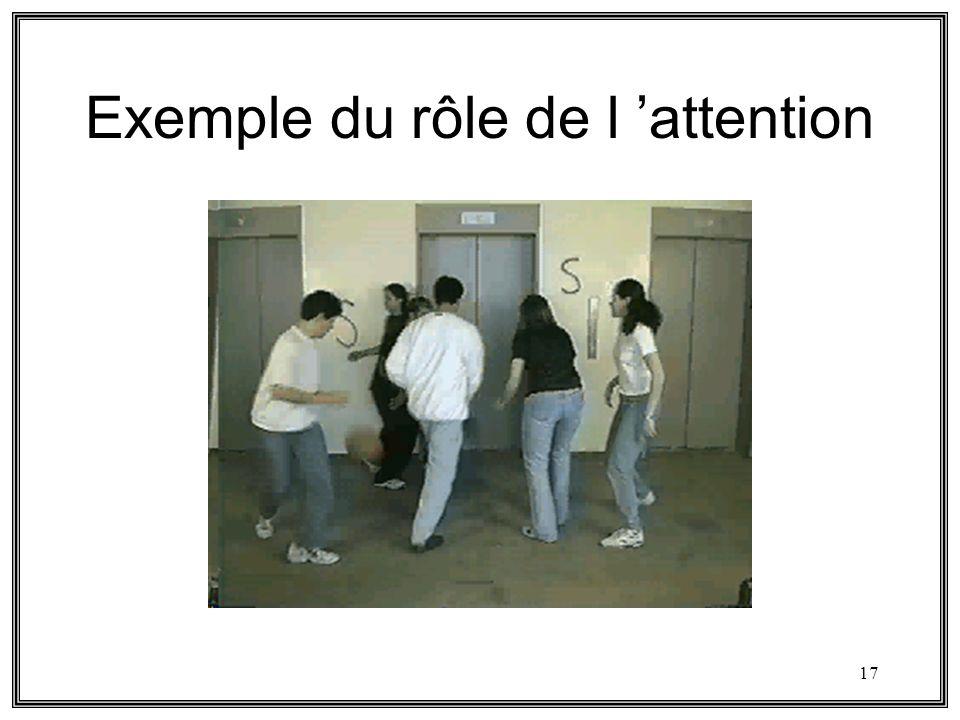 Exemple du rôle de l 'attention