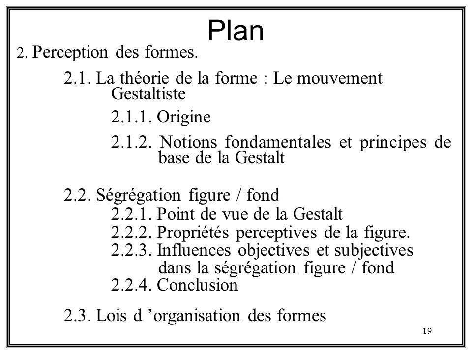 Plan 2.1. La théorie de la forme : Le mouvement Gestaltiste
