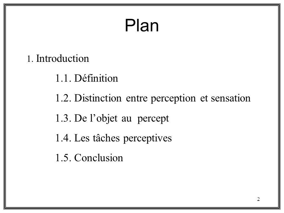 Plan 1.1. Définition 1.2. Distinction entre perception et sensation