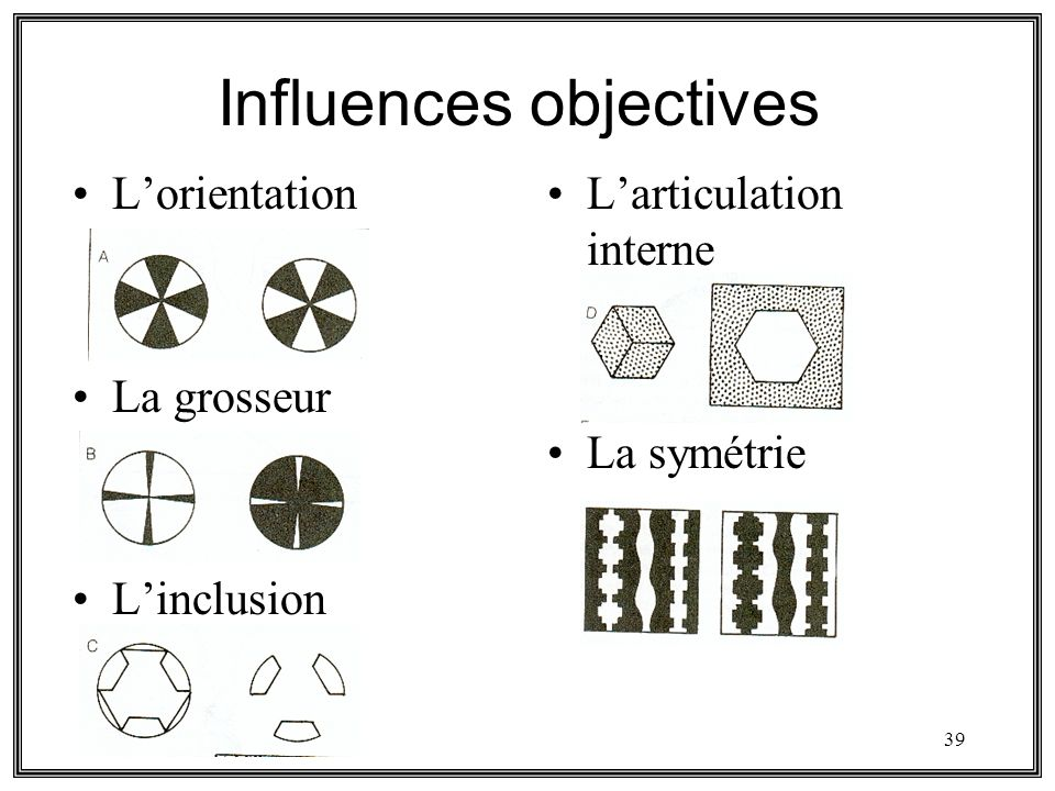 Influences objectives