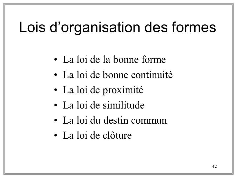 Lois d'organisation des formes