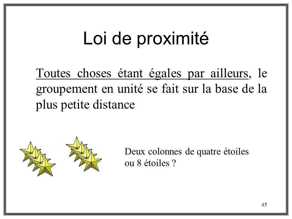 Loi de proximité Toutes choses étant égales par ailleurs, le groupement en unité se fait sur la base de la plus petite distance.