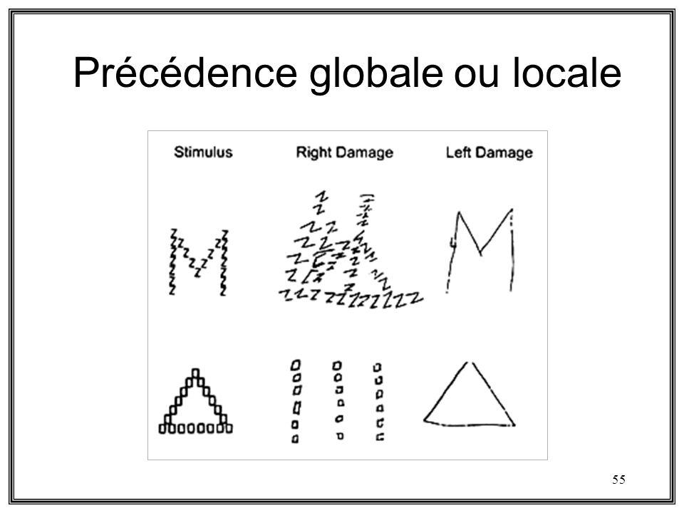 Précédence globale ou locale