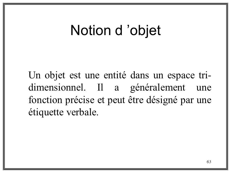 Notion d 'objet